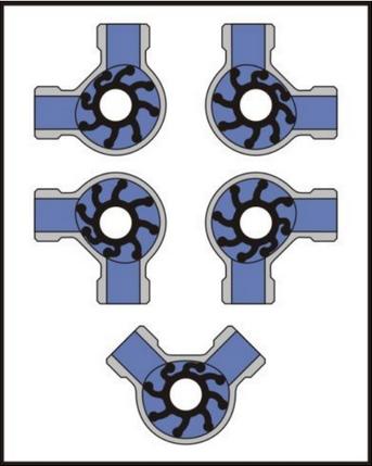 Rotation of Flexible Impeller Pump Head